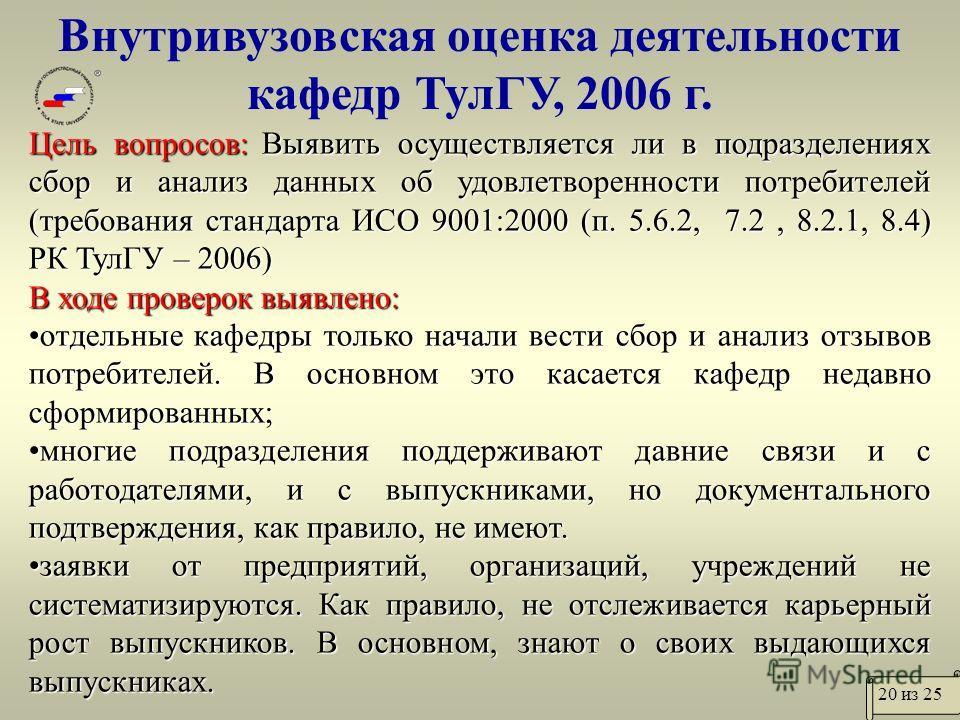 Внутривузовская оценка деятельности кафедр ТулГУ, 2006 г. Цель вопросов: Выявить осуществляется ли в подразделениях сбор и анализ данных об удовлетворенности потребителей (требования стандарта ИСО 9001:2000 (п. 5.6.2, 7.2, 8.2.1, 8.4) РК ТулГУ – 2006