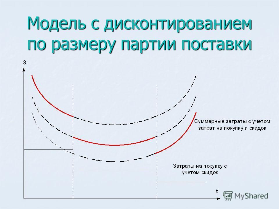 Модель с дисконтированием по размеру партии поставки