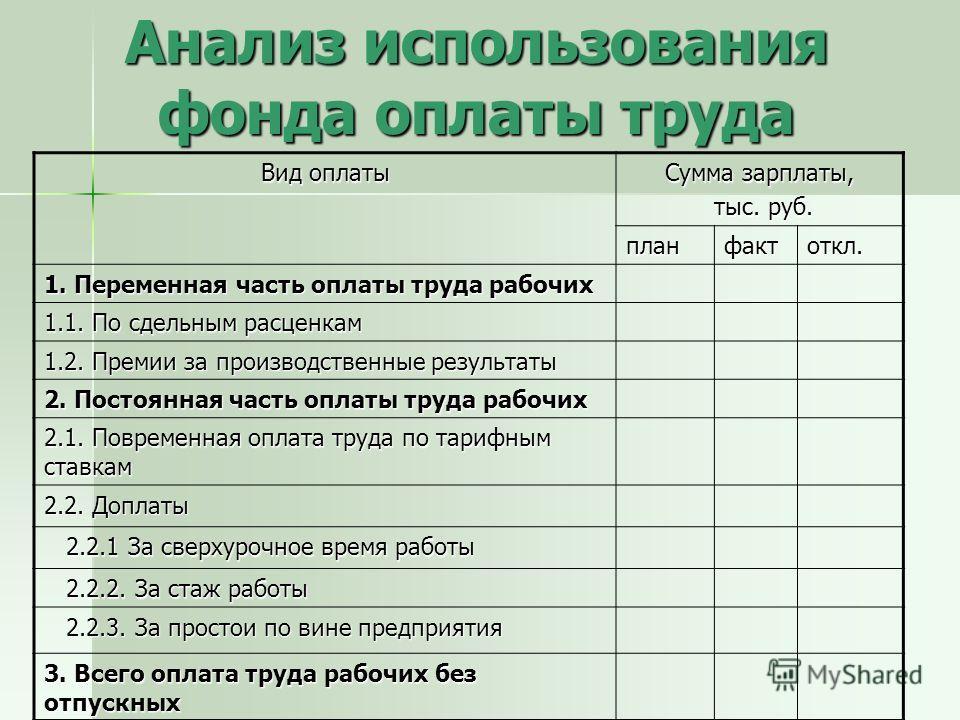 Анализ использования фонда оплаты труда Вид оплаты Сумма зарплаты, тыс. руб. тыс. руб. планфактоткл. 1. Переменная часть оплаты труда рабочих 1.1. По сдельным расценкам 1.2. Премии за производственные результаты 2. Постоянная часть оплаты труда рабоч