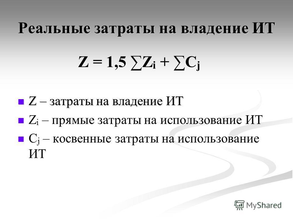 Реальные затраты на владение ИТ Z – затраты на владение ИТ Z – затраты на владение ИТ Z i – прямые затраты на использование ИТ C j – косвенные затраты на использование ИТ Z = 1,5 Z i + C j