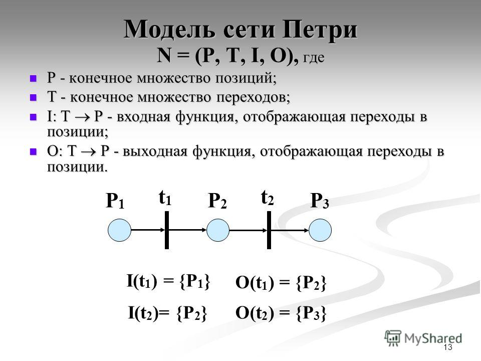 13 Модель сети Петри N = (P, T, I, O), где P - конечное множество позиций; P - конечное множество позиций; T - конечное множество переходов; T - конечное множество переходов; I: T P - входная функция, отображающая переходы в позиции; I: T P - входная