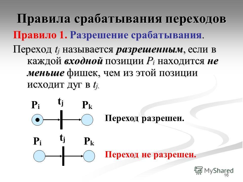 16 Правила срабатывания переходов Правило 1. Разрешение срабатывания. Переход t j называется разрешенным, если в каждой входной позиции P i находится не меньше фишек, чем из этой позиции исходит дуг в t j. PiPi PkPk tjtj Переход разрешен. PiPi PkPk t