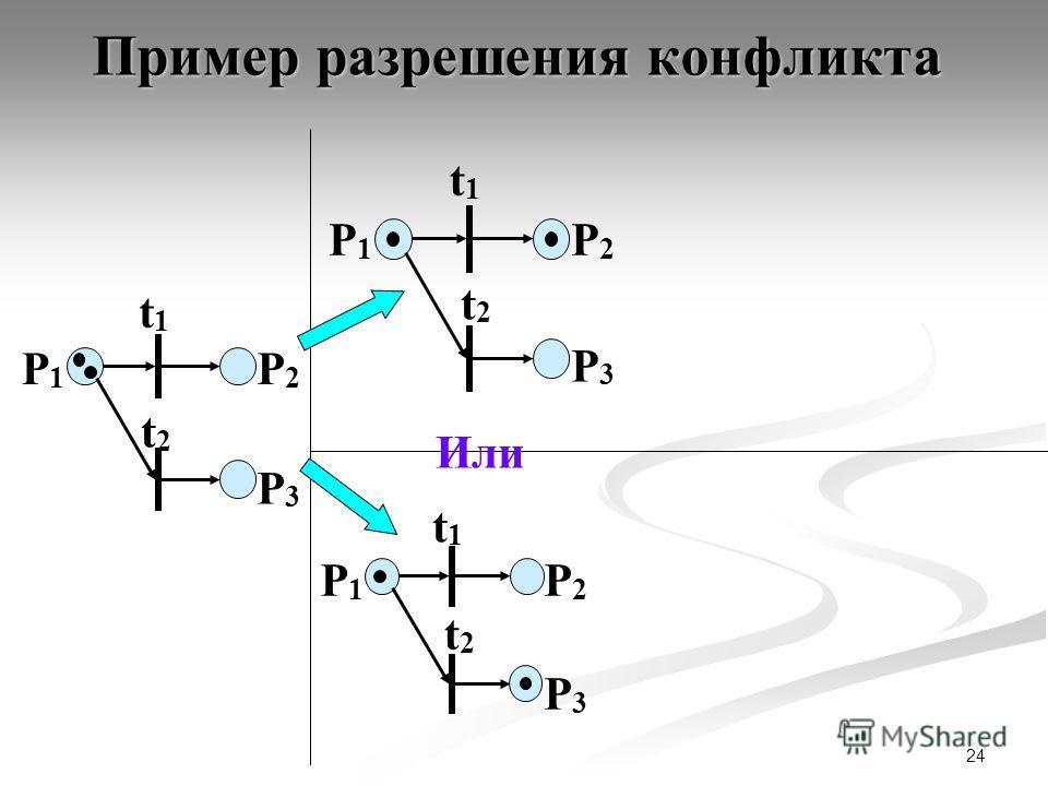 24 Пример разрешения конфликта P1P1 P2P2 t1t1 P3P3 t2t2 P1P1 P2P2 t1t1 P3P3 t2t2 P1P1 P2P2 t1t1 P3P3 t2t2 Или