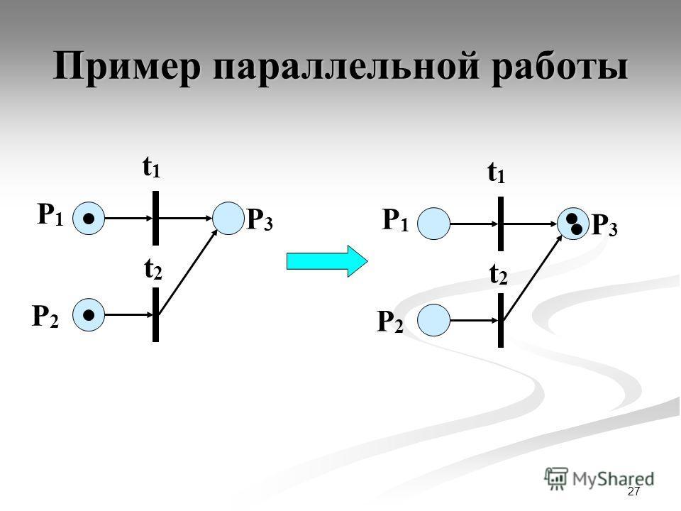 27 Пример параллельной работы P1P1 P2P2 t1t1 P3P3 t2t2 P1P1 P2P2 t1t1 P3P3 t2t2