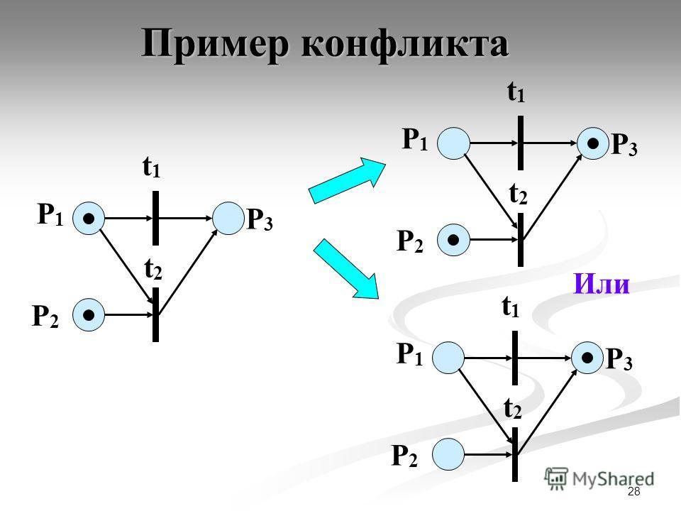 28 P1P1 P2P2 t1t1 P3P3 t2t2 P1P1 P2P2 t1t1 P3P3 t2t2 P1P1 P2P2 t1t1 P3P3 t2t2 Пример конфликта Или