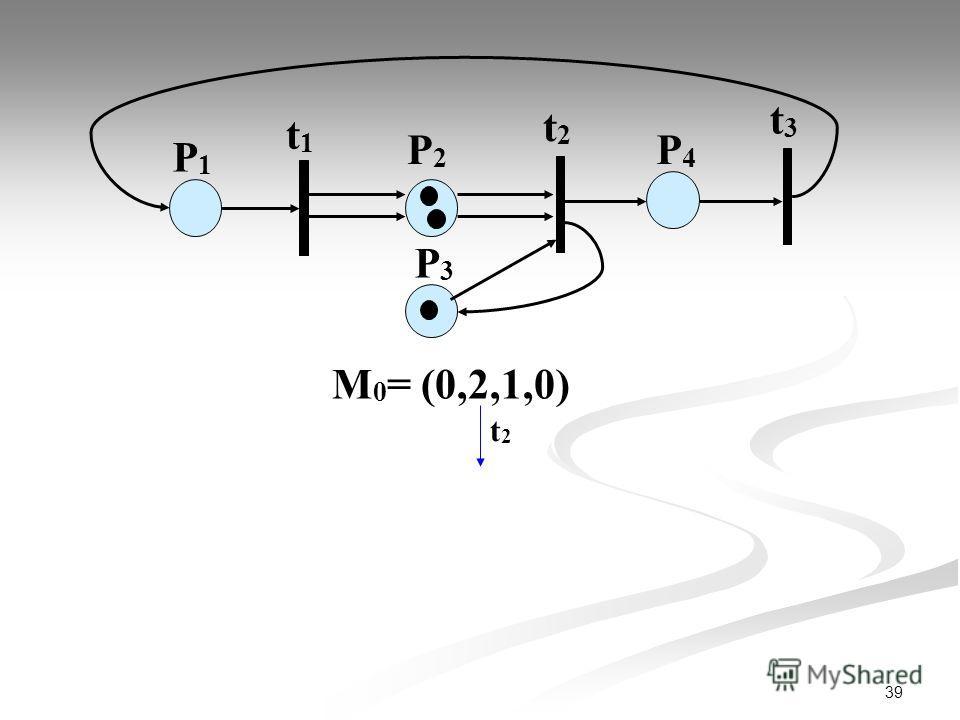39 М 0 = (0,2,1,0) P1P1 t1t1 P2P2 t2t2 t3t3 P3P3 P4P4 t2t2