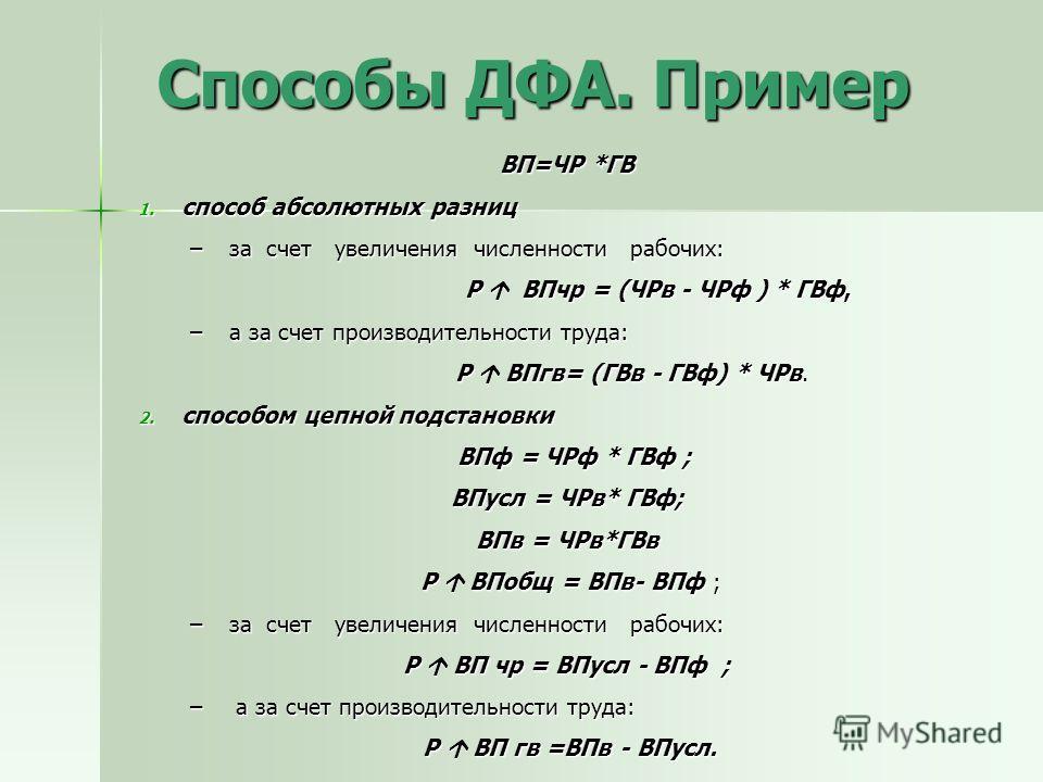 ВП=ЧР *ГВ 1. способ абсолютных разниц –за счет увеличения численности рабочих: Р ВПчр = (ЧРв - ЧРф ) * ГВф, Р ВПчр = (ЧРв - ЧРф ) * ГВф, –а за счет производительности труда: Р ВПгв= (ГВв - ГВф) * ЧРв. Р ВПгв= (ГВв - ГВф) * ЧРв. 2. способом цепной под