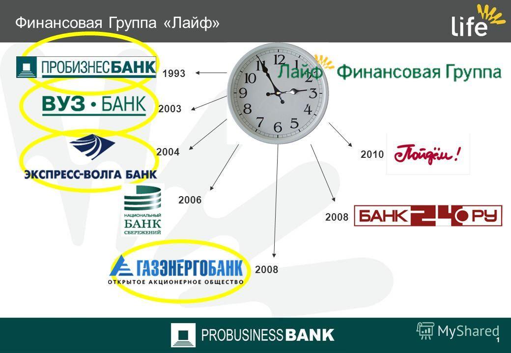 Роман Гаврилов Управляющий директор по малому бизнесу Финансовая Группа «Лайф» Москва, 6 июля 2011 года Интернет-банкинг как новый инструмент повышения лояльности клиентов