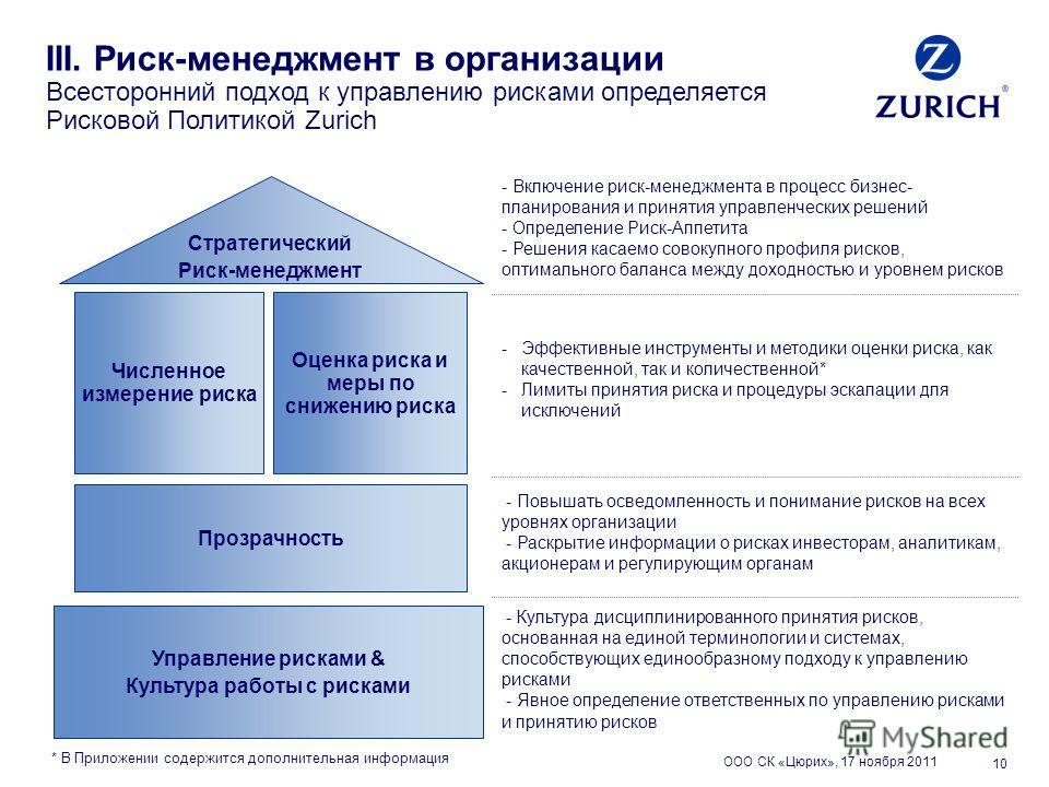 10 Стратегический Риск-менеджмент Численное измерение риска Оценка риска и меры по снижению риска Прозрачность Управление рисками & Культура работы с рисками III. Риск-менеджмент в организации Всесторонний подход к управлению рисками определяется Рис