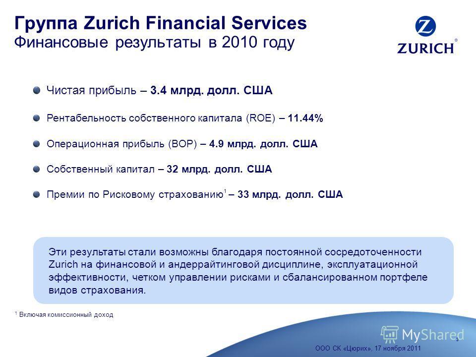 Группа Zurich Financial Services Финансовые результаты в 2010 году 1 Включая комиссионный доход Эти результаты стали возможны благодаря постоянной сосредоточенности Zurich на финансовой и андеррайтинговой дисциплине, эксплуатационной эффективности, ч