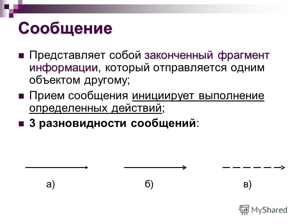 Сообщение законченный фрагмент информации Представляет собой законченный фрагмент информации, который отправляется одним объектом другому; Прием сообщения инициирует выполнение определенных действий; 3 разновидности сообщений: а)б)в)