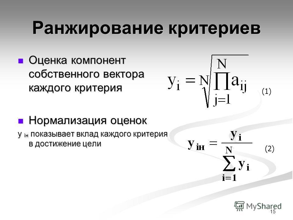 15 Ранжирование критериев Оценка компонент собственного вектора каждого критерия Оценка компонент собственного вектора каждого критерия Нормализация оценок Нормализация оценок y iн показывает вклад каждого критерия в достижение цели (1) (2)