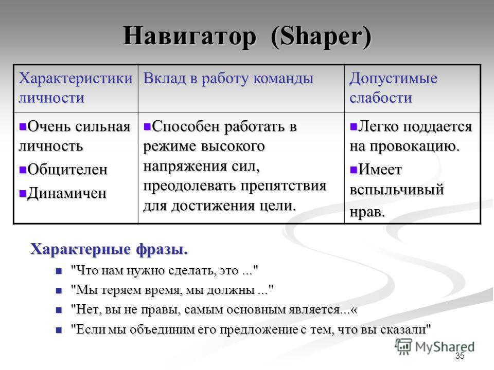 35 Навигатор (Shaper) Характерные фразы.