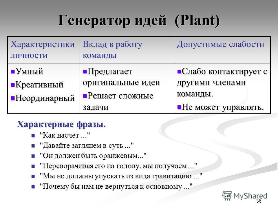 36 Генератор идей (Plant) Характерные фразы.