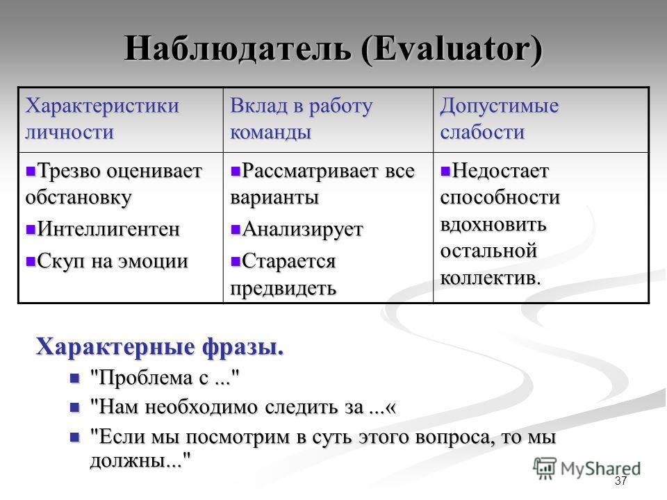 37 Наблюдатель (Evaluator) Характерные фразы.