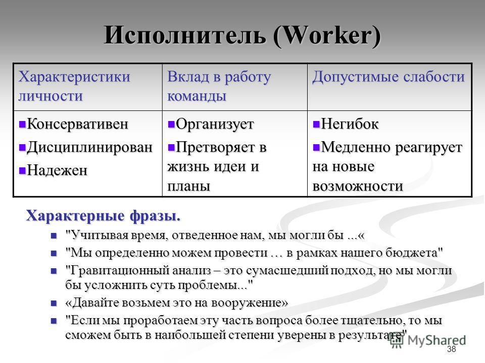 38 Исполнитель (Worker) Характерные фразы.