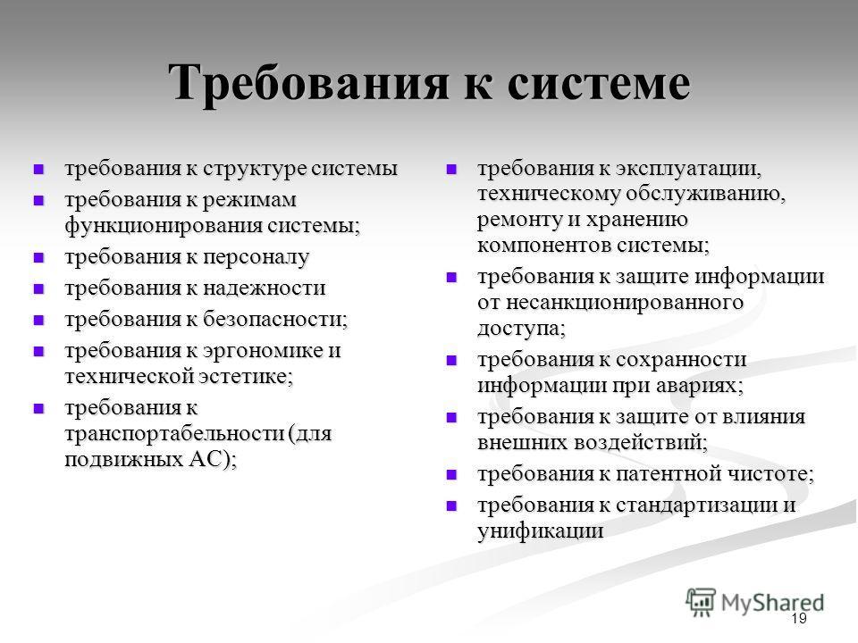 19 Требования к системе требования к структуре системы требования к структуре системы требования к режимам функционирования системы; требования к режимам функционирования системы; требования к персоналу требования к персоналу требования к надежности