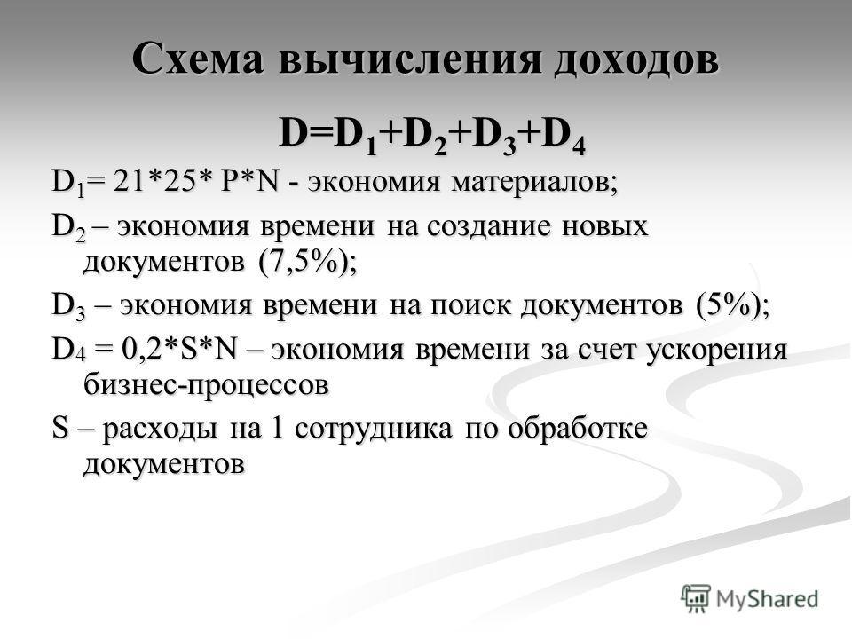 Материалов схема документооборота материалов фото 157