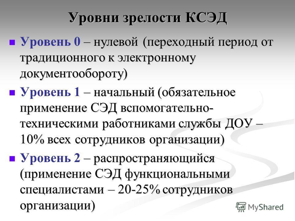 Уровни зрелости КСЭД – нулевой (переходный период от традиционного к электронному документообороту) Уровень 0 – нулевой (переходный период от традиционного к электронному документообороту) – начальный (обязательное применение СЭД вспомогательно- техн