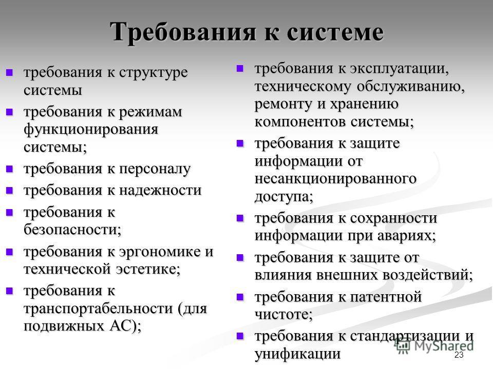 23 Требования к системе требования к структуре системы требования к структуре системы требования к режимам функционирования системы; требования к режимам функционирования системы; требования к персоналу требования к персоналу требования к надежности