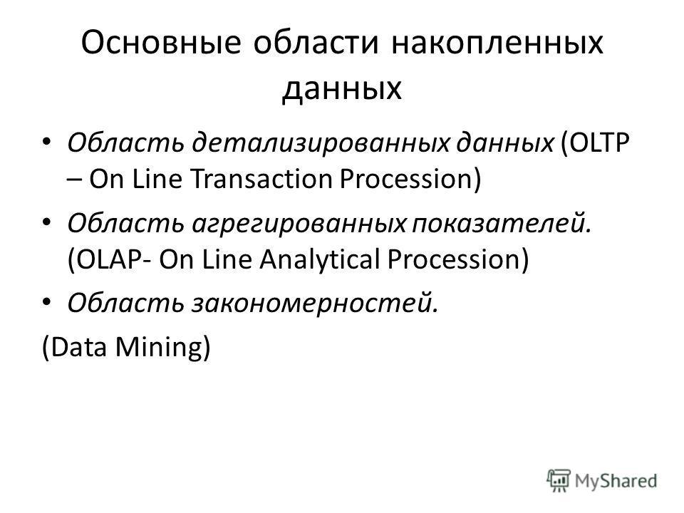 Основные области накопленных данных Область детализированных данных (OLTP – On Line Transaction Procession) Область агрегированных показателей. (OLAP- On Line Analytical Procession) Область закономерностей. (Data Mining)