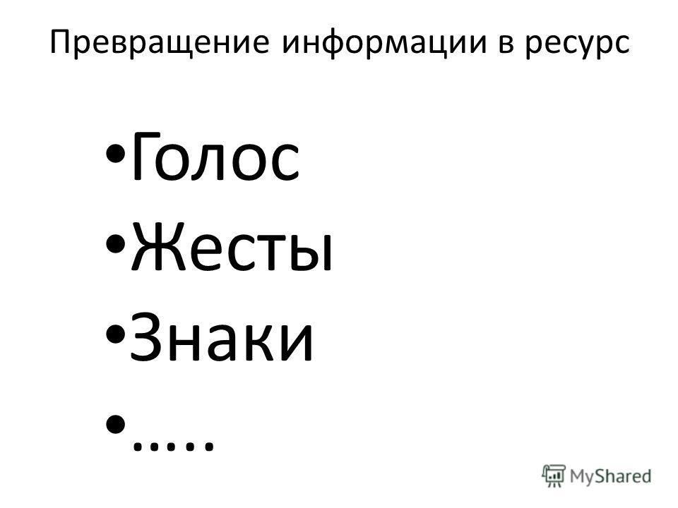 Превращение информации в ресурс Голос Жесты Знаки …..