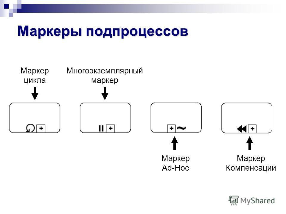Маркеры подпроцессов Маркер цикла Многоэкземплярный маркер Маркер Ad-Hoc Маркер Компенсации