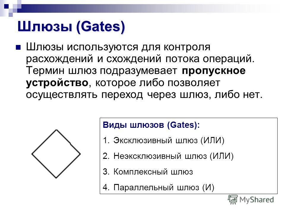 Шлюзы (Gates) Шлюзы используются для контроля расхождений и схождений потока операций. Термин шлюз подразумевает пропускное устройство, которое либо позволяет осуществлять переход через шлюз, либо нет. Виды шлюзов (Gates): 1.Эксклюзивный шлюз (ИЛИ) 2