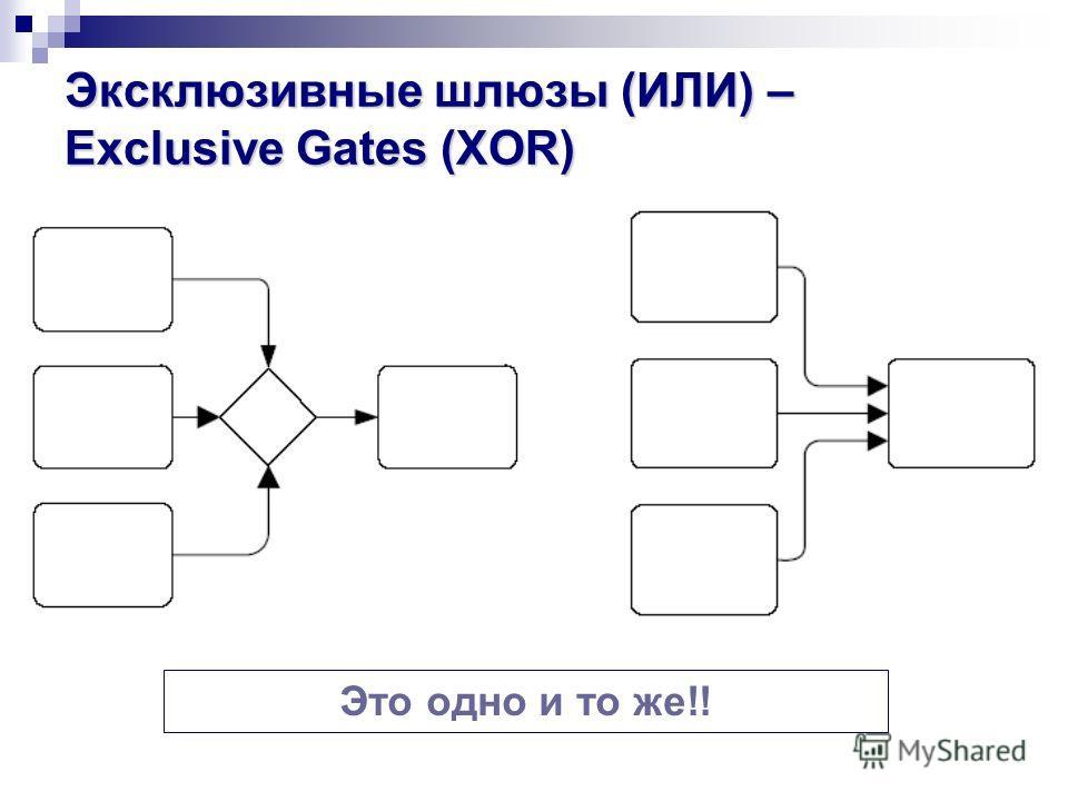 Эксклюзивные шлюзы (ИЛИ) – Exclusive Gates (XOR) Это одно и то же!!