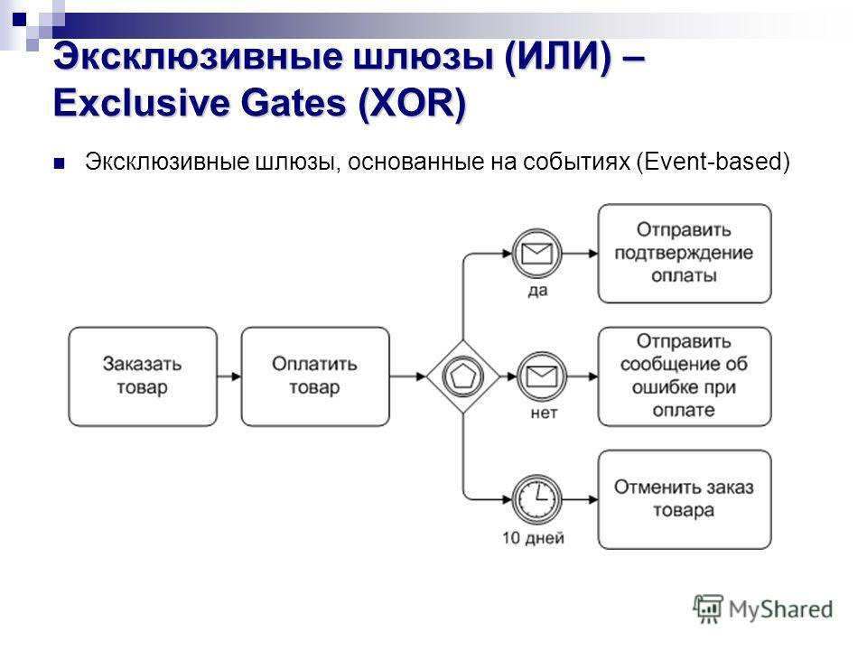 Эксклюзивные шлюзы (ИЛИ) – Exclusive Gates (XOR) Эксклюзивные шлюзы, основанные на событиях (Event-based)