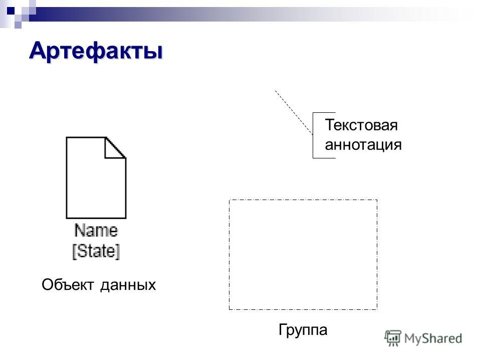 Артефакты Объект данных Текстовая аннотация Группа