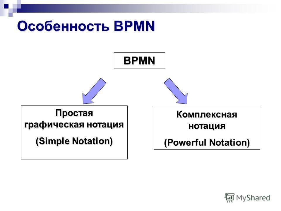 Особенность BPMN BPMN Комплексная нотация (Powerful Notation) Простая графическая нотация (Simple Notation)