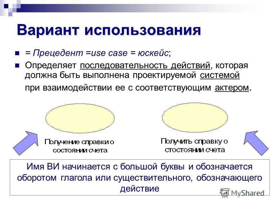 Вариант использования = Прецедент =use case = юскейс; Определяет последовательность действий, которая должна быть выполнена проектируемой системой при взаимодействии ее с соответствующим актером. Имя ВИ начинается с большой буквы и обозначается оборо
