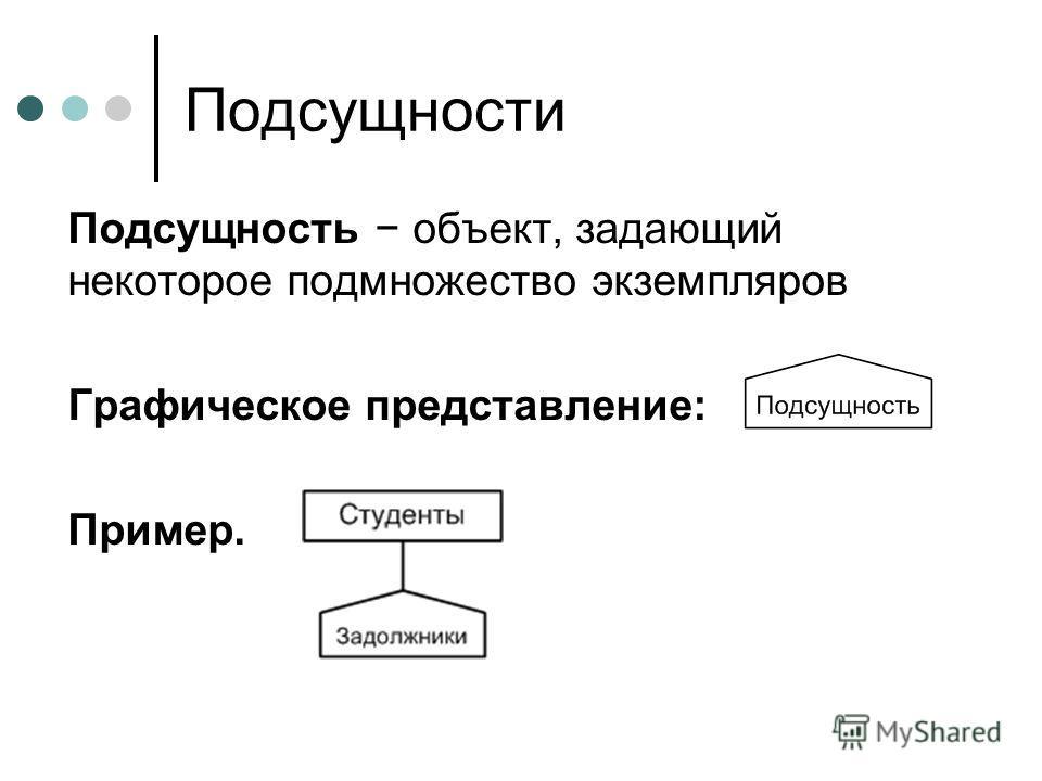 Подсущности Подсущность объект, задающий некоторое подмножество экземпляров Графическое представление: Пример.