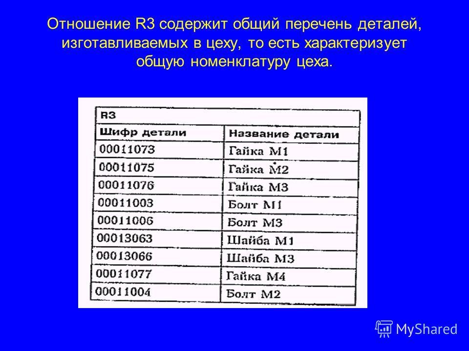 Отношение R3 содержит общий перечень деталей, изготавливаемых в цеху, то есть характеризует общую номенклатуру цеха.