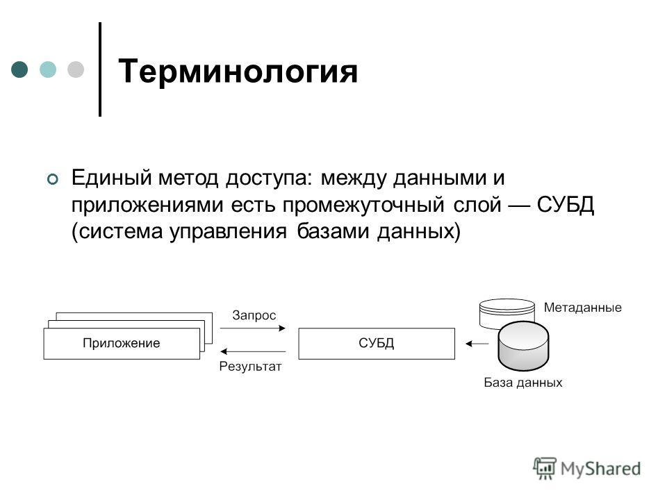 Терминология Единый метод доступа: между данными и приложениями есть промежуточный слой СУБД (система управления базами данных)