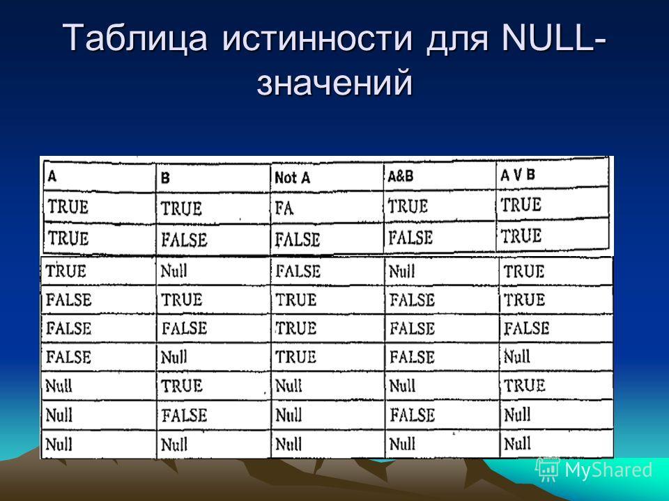 Таблица истинности для NULL- значений