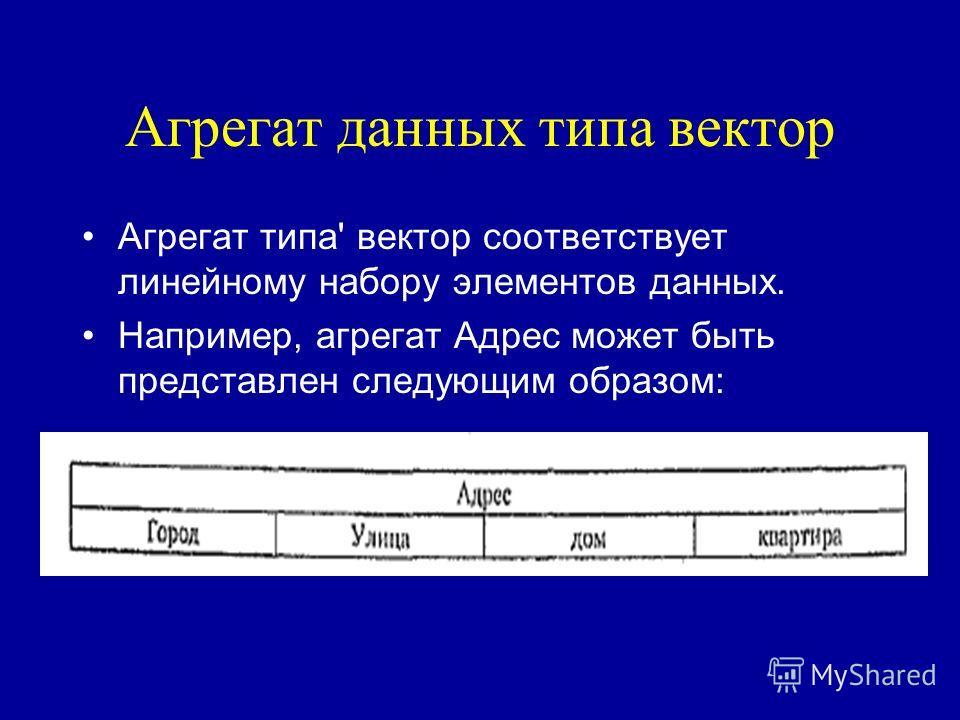 Агрегат данных типа вектор Агрегат типа' вектор соответствует линейному набору элементов данных. Например, агрегат Адрес может быть представлен следующим образом: