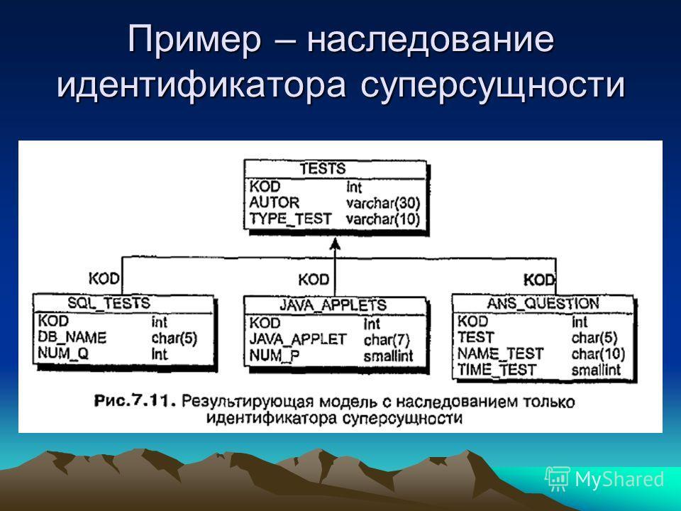 Пример – наследование идентификатора суперсущности