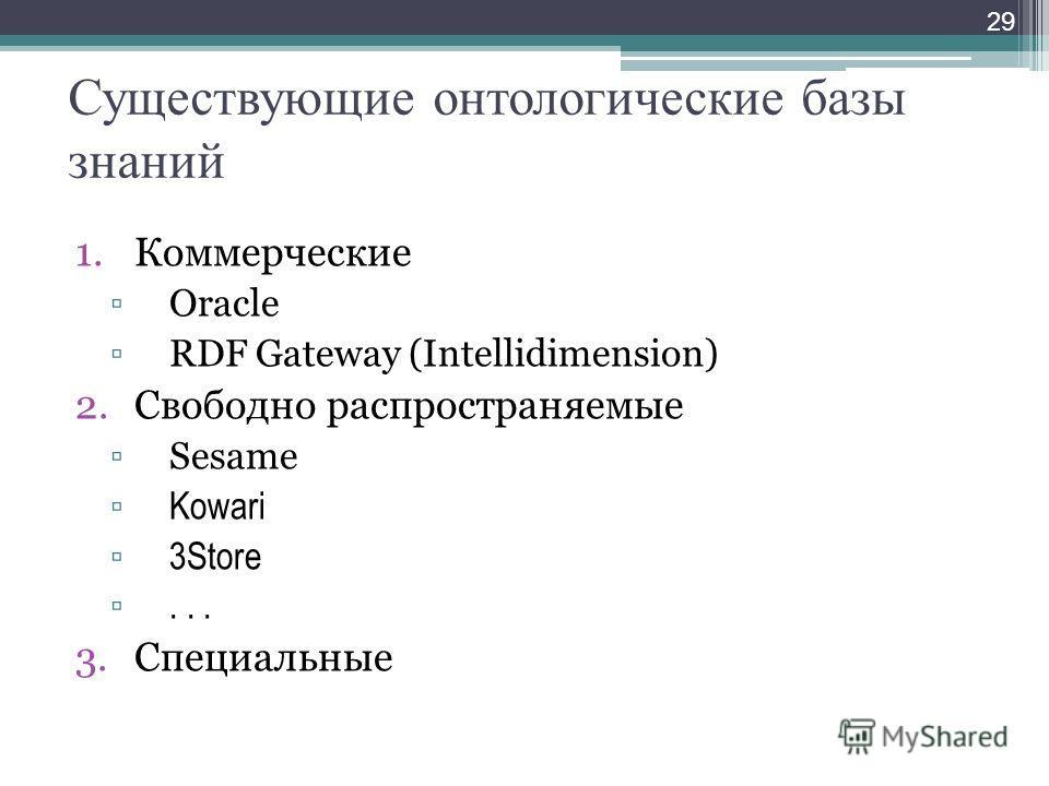 Существующие онтологические базы знаний 1.Коммерческие Oracle RDF Gateway (Intellidimension) 2.Свободно распространяемые Sesame Kowari 3Store... 3.Специальные 29