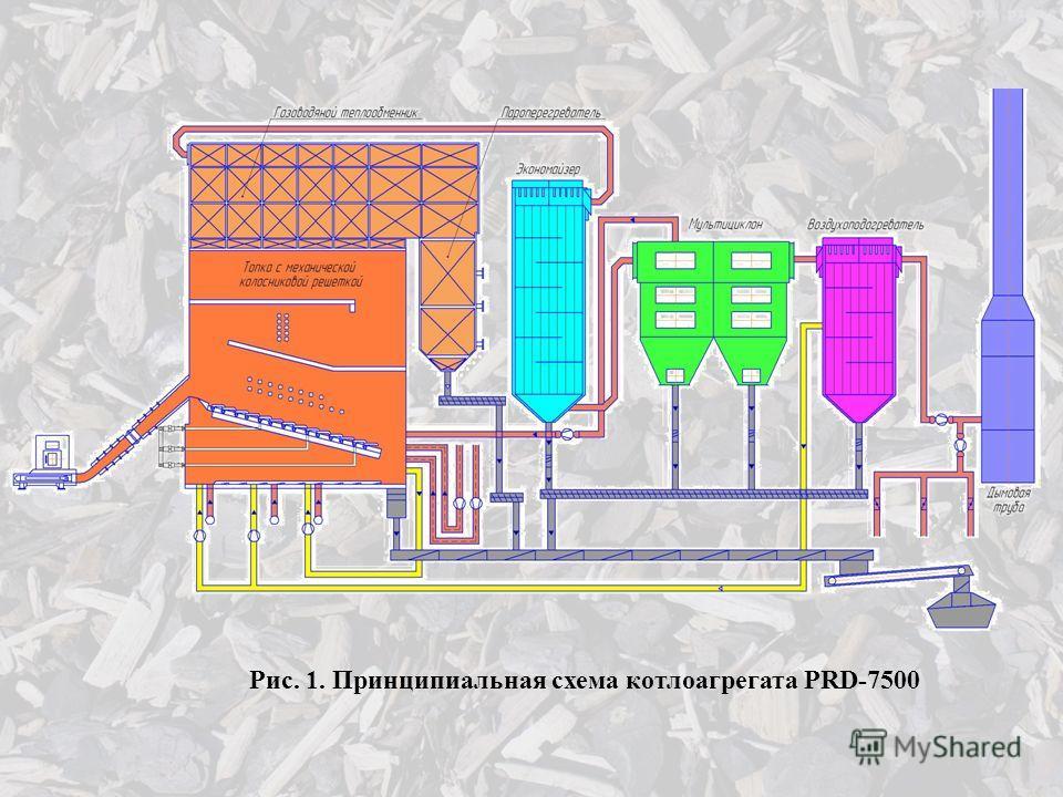 Рис. 1. Принципиальная схема котлоагрегата PRD-7500