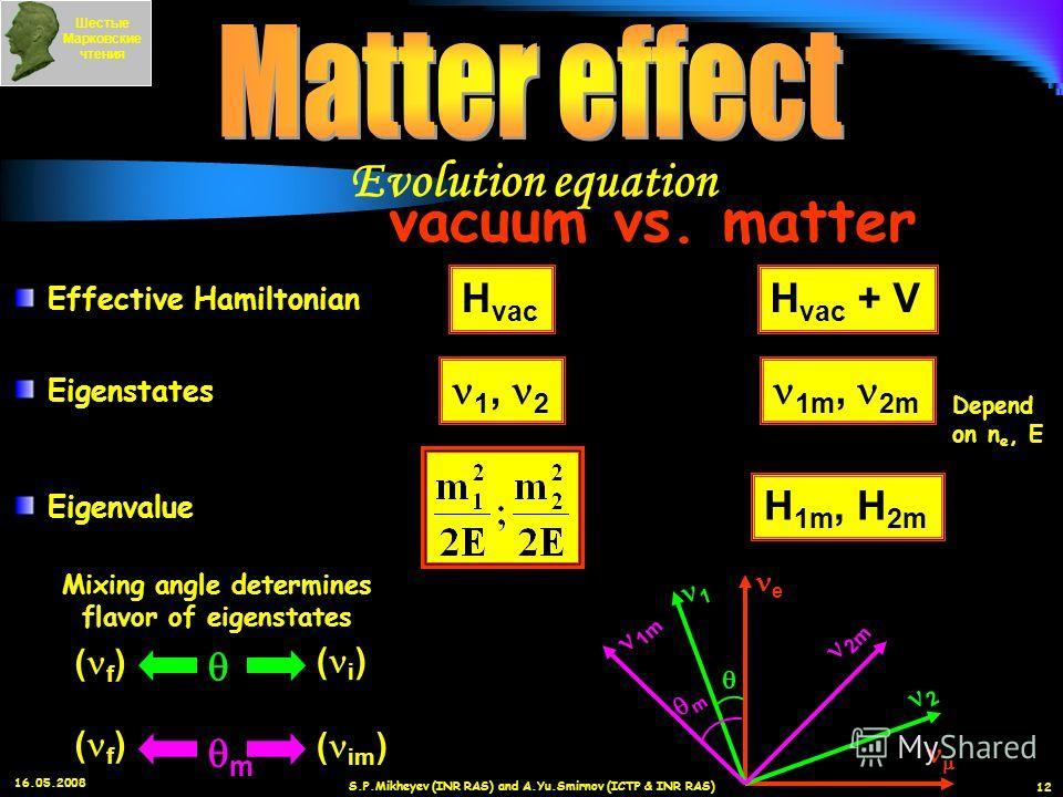 16.05.2008 S.P.Mikheyev (INR RAS) and A.Yu.Smirnov (ICTP & INR RAS) 12 vacuum vs. matter e 1 2 1m 2m m Effective Hamiltonian H vac H vac + V Eigenstates 1, 2 1m, 2m Eigenvalue H 1m, H 2m Depend on n e, E Mixing angle determines flavor of eigenstates