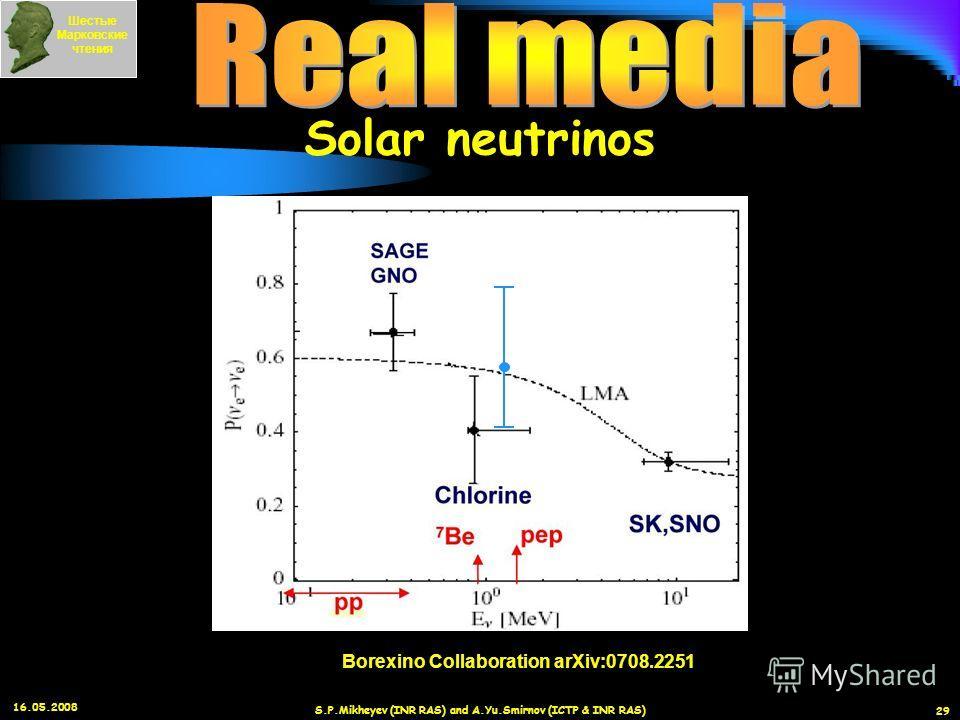 16.05.2008 S.P.Mikheyev (INR RAS) and A.Yu.Smirnov (ICTP & INR RAS) 29 Borexino Collaboration arXiv:0708.2251 Шестые Марковские чтения Solar neutrinos