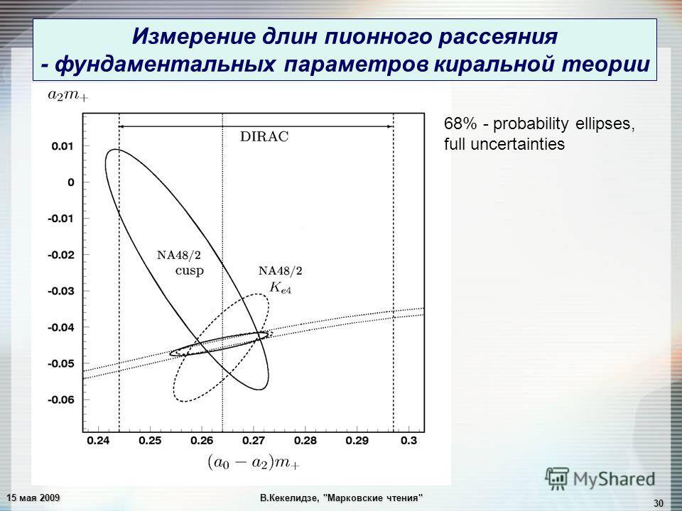 15 мая 2009В.Кекелидзе, Марковские чтения 30 Измерение длин пионного рассеяния - фундаментальных параметров киральной теории 68% - probability ellipses, full uncertainties