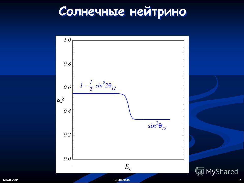 13 мая 2004 21С.П.Михеев Солнечные нейтрино