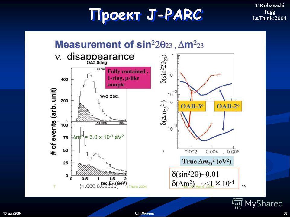 13 мая 2004 38С.П.Михеев Проект J-PARC T.Kobayashi Tagg LaThuile 2004