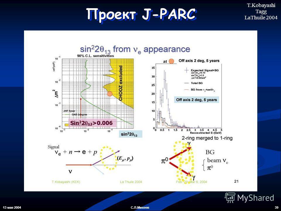 13 мая 2004 39С.П.Михеев Проект J-PARC T.Kobayashi Tagg LaThuile 2004