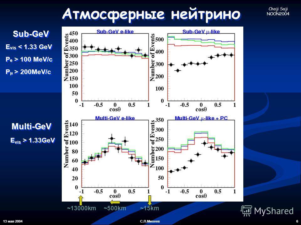 13 мая 2004 6С.П.Михеев ~13000km~500km~15km Атмосферные нейтрино Sub-GeV E vis < 1.33 GeV P e > 100 MeV/c P > 200MeV/c E vis < 1.33 GeV P e > 100 MeV/c P > 200MeV/c Multi-GeV E vis > 1.33GeV Choji Saji NOON2004