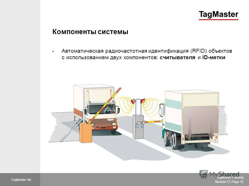 TagMaster Training Module T3, Page 15 TagMaster AB Компоненты системы Автоматическая радиочастотная идентификация (RFID) объектов с использованием двух компонентов: считывателя и ID-метки