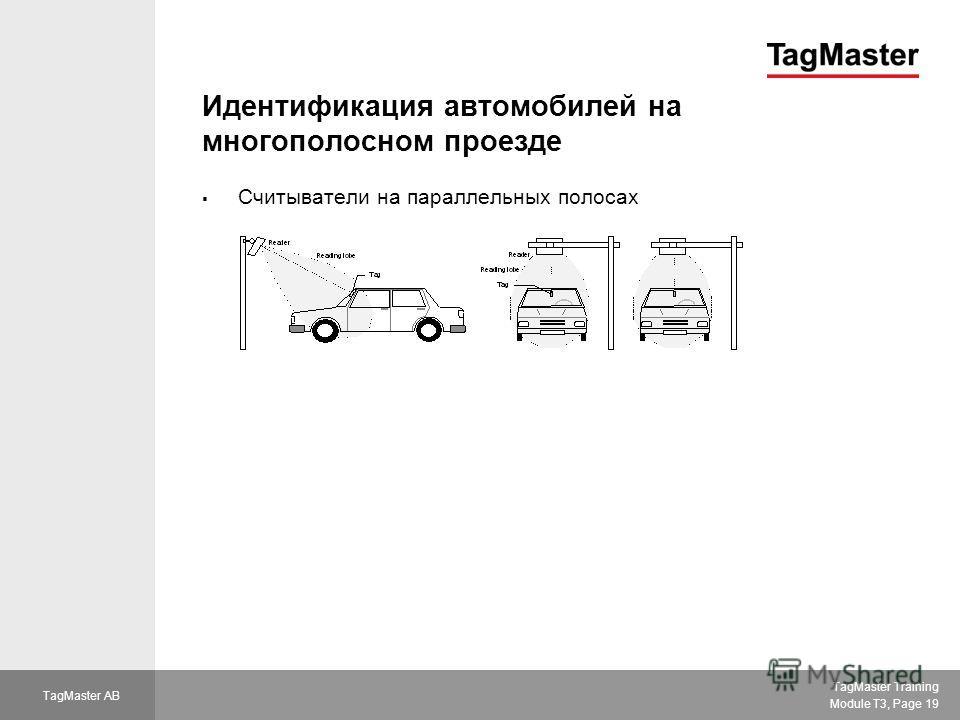 TagMaster Training Module T3, Page 19 TagMaster AB Считыватели на параллельных полосах Идентификация автомобилей на многополосном проезде